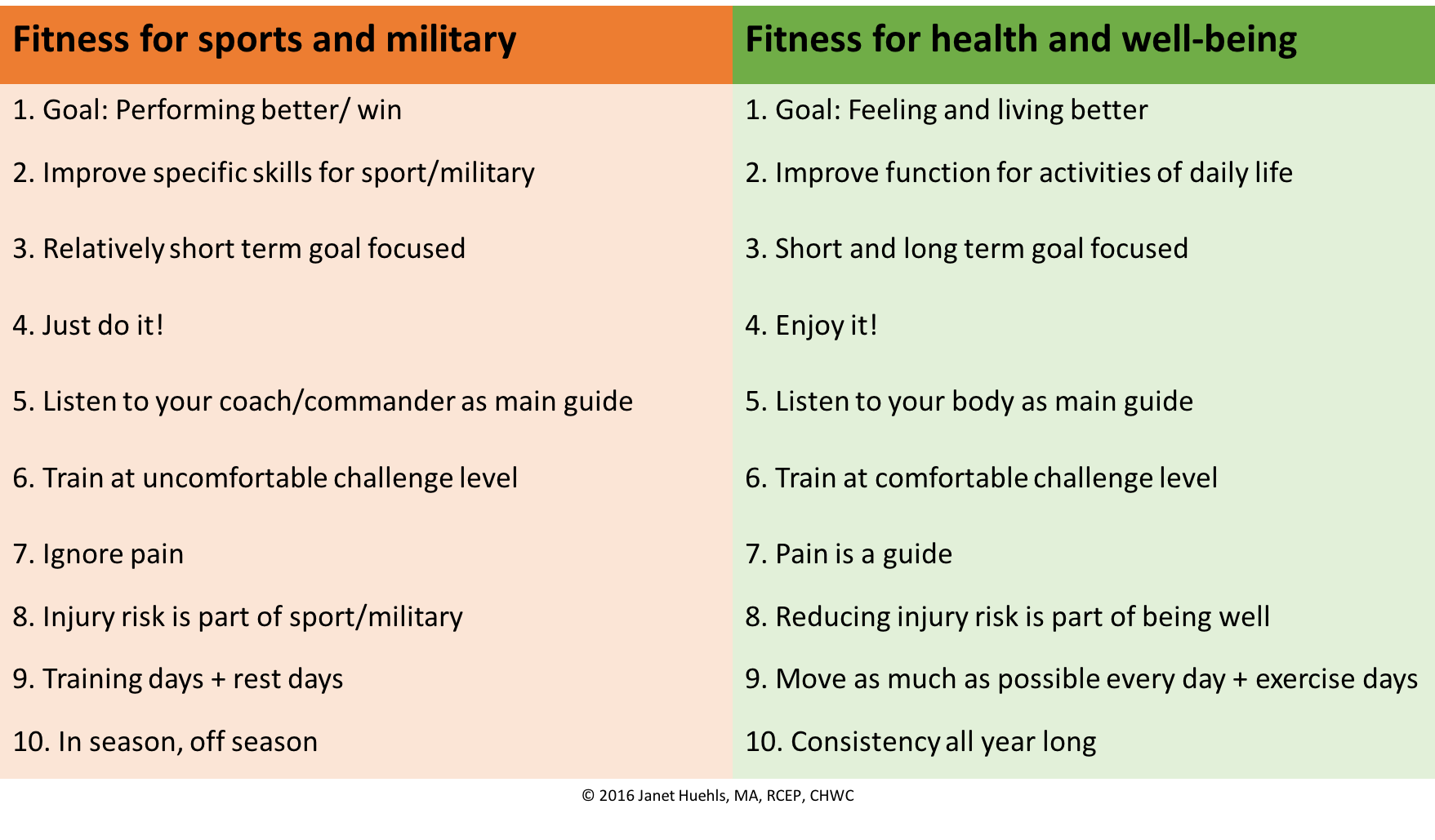 Training for wellbeing.png