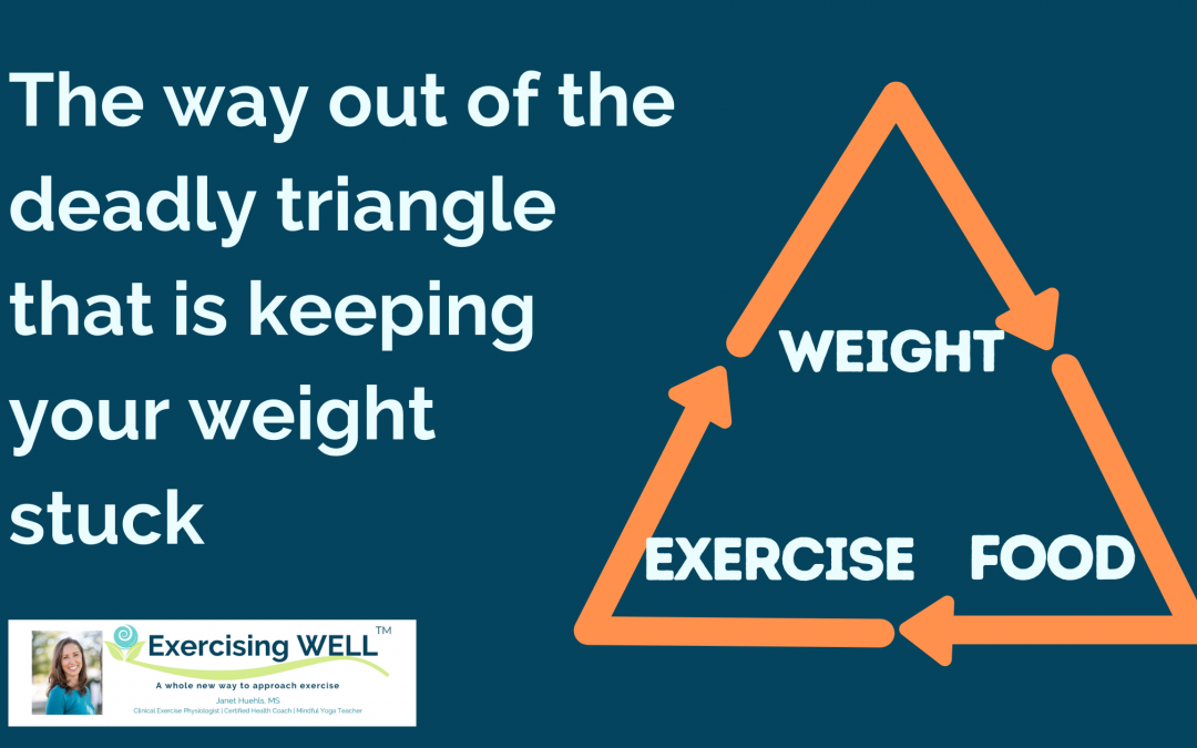 The way out of the deadly triangle that is keeping your weight stuck